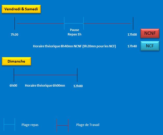 Horaires Speciaux C A R E Applicopters